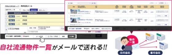 【アップデート】売買の自社流通物件一覧をメールで送れるように!